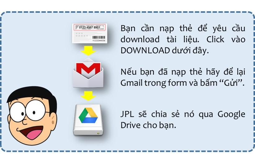 """HƯỚNG DẪN: – Bạn cần nạp thẻ để yêu cầu download tài liệu. Click vào DOWNLOAD dưới đây. – Nếu bạn đã nạp thẻ hãy để lại Gmail bằng form này và bấm """"Gửi"""". JPL sẽ chia sẻ nó qua Google Drive cho bạn."""