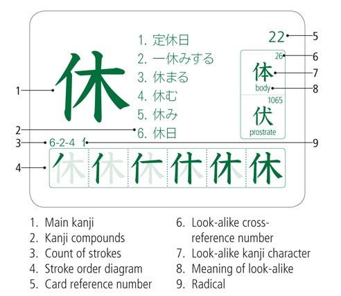 103 Kanji Card JLPT N4 - Japanese Quizzes
