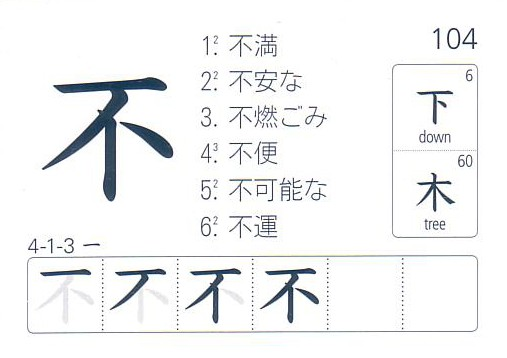 181 Kanji Card JLPT N3
